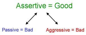 assertive is good